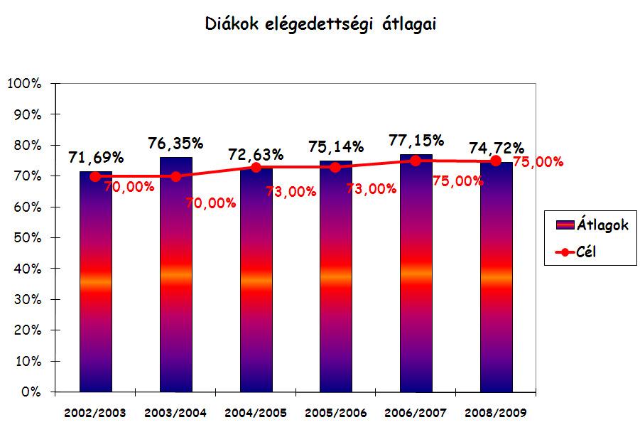 diak_0809